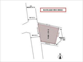 八幡市美濃山幸水の土地(敷地図)