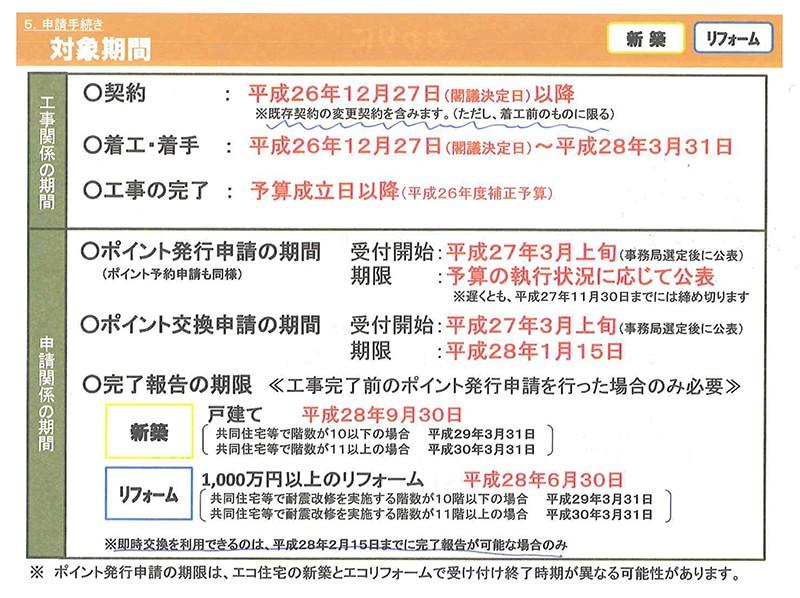 対象期間:省エネ住宅ポイント制度