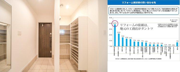 京都で建て替えかリフォームか